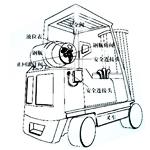 美国RegO 316571417647SC8545AK9101叉车配套产品