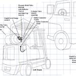 美国REGO液化气叉车专用阀门系列