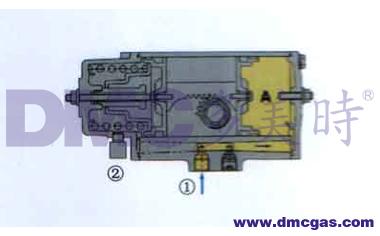 进口阀门品牌之弹簧复位(fas型)
