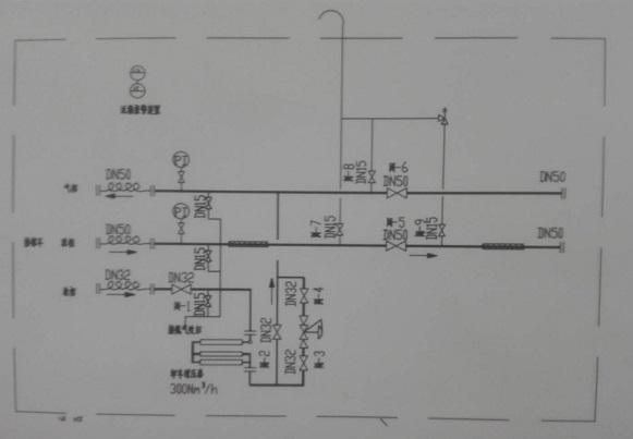 卸车原理及操作描述图