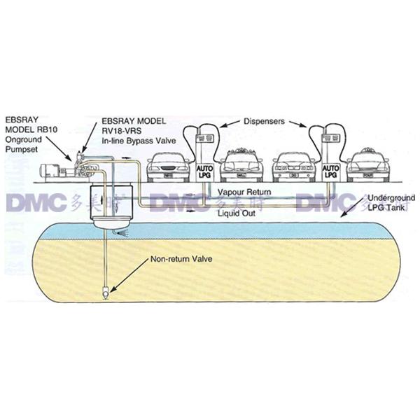 液化气汽车用燃气系统